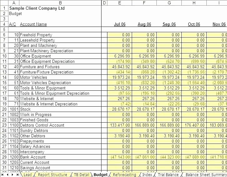 Nonprofit Operating Budget Template Inspirational Sample Operating Bud Spreadsheet Nonprofit Operating