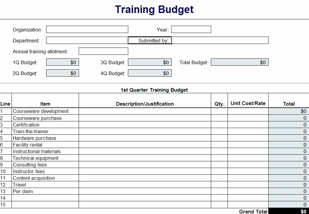 Nonprofit Operating Budget Template Lovely Yearly Bud Template Excel Non Profit Business Grant