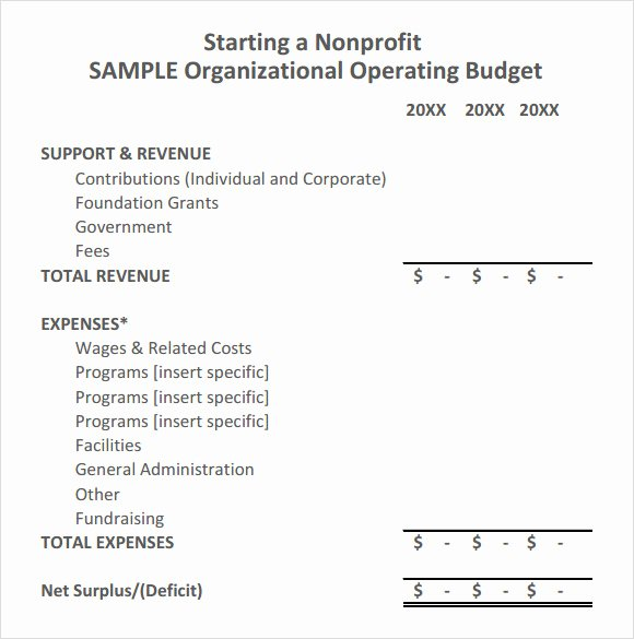 Nonprofit Operating Budget Template Luxury 8 Sample Operating Bud Templates to Download