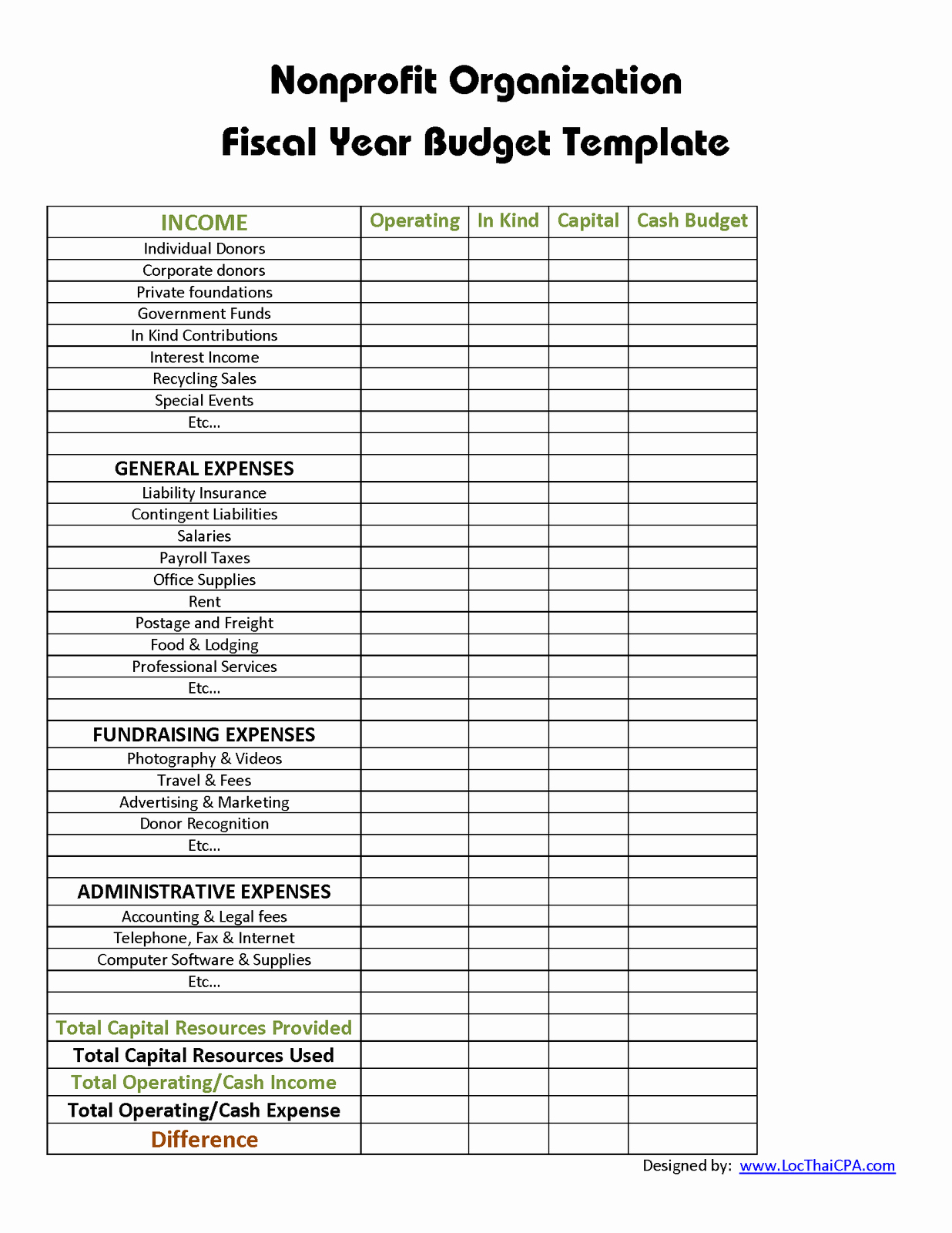 Nonprofit Operating Budget Template Luxury Operating Bud Template Non Profit