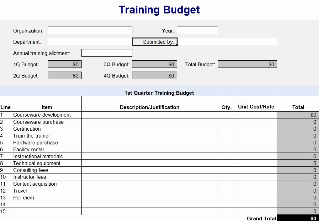 Nonprofit Program Budget Template Luxury Printables Non Profit Bud Worksheet Mywcct Thousands
