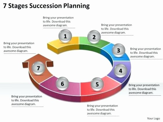 Nonprofit Succession Planning Template Awesome Nonprofit Succession Planning Template Timeline 7 Stages