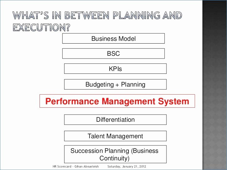 Nonprofit Succession Planning Template Best Of Printable Nonprofit Succession Planning Template – Free