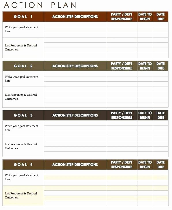 Nonprofit Succession Planning Template Elegant Emergency Succession Plan Free Download Planning Template