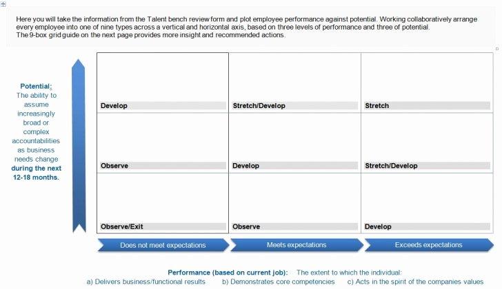 Nonprofit Succession Planning Template Fresh Plan Succession Planning Template