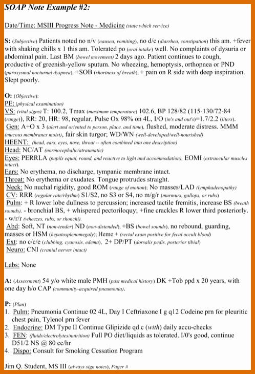 Nursing soap Note Template Lovely 5 6 Nursing soap Note Example