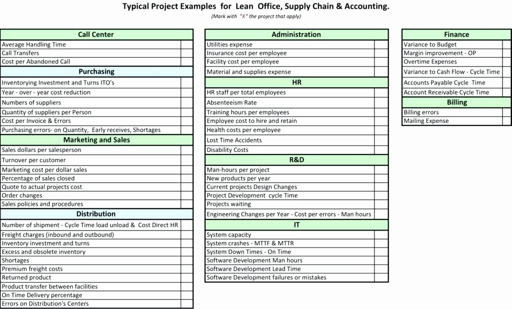 Office Supply Checklist Template Lovely Fice Supplies Inventory form Checklist Template