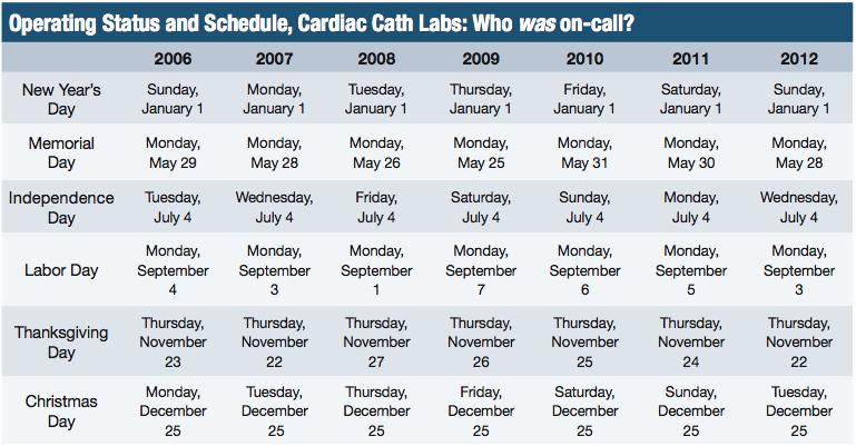 On Call Calendar Template Fresh Call Rotation Schedule Template