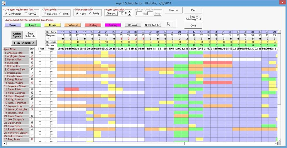 On Call Schedule Template Excel Luxury Scheduling Excel Template Calendar Template – Kukkoblock