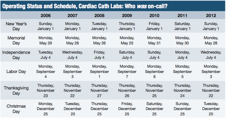 On Call Schedule Template New Call Rotation Schedule Template