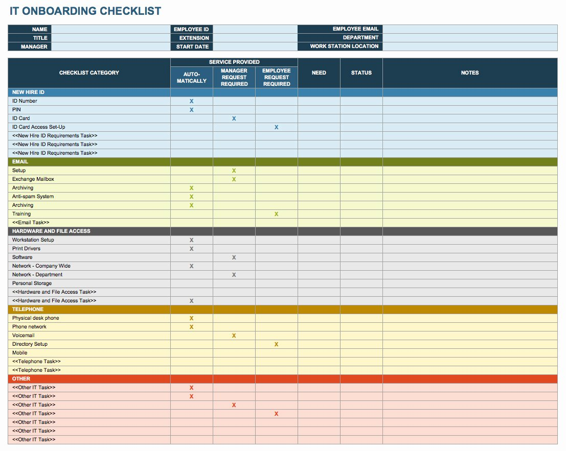 Onboarding Checklist Template Excel Fresh Free Boarding Checklists and Templates