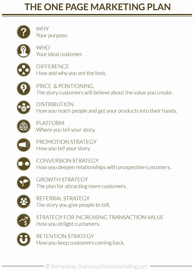One Page Marketing Plan Template Elegant Best 25 Marketing Plan Template Ideas On Pinterest