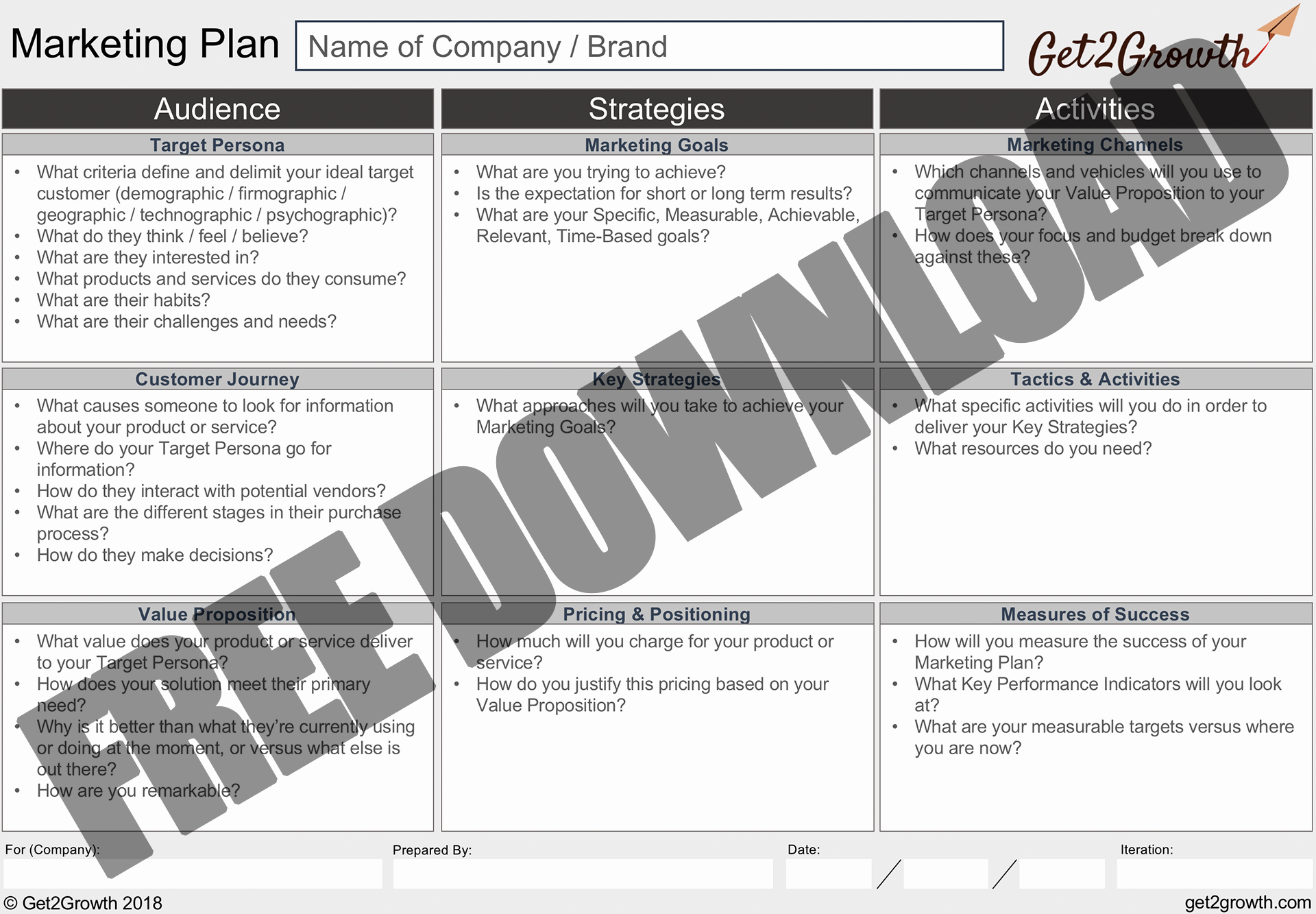 One Page Marketing Plan Template Luxury E Page Marketing Plan Template In Powerpoint Word