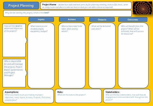 One Page Project Plan Template Awesome 1 Page Project Planning Template