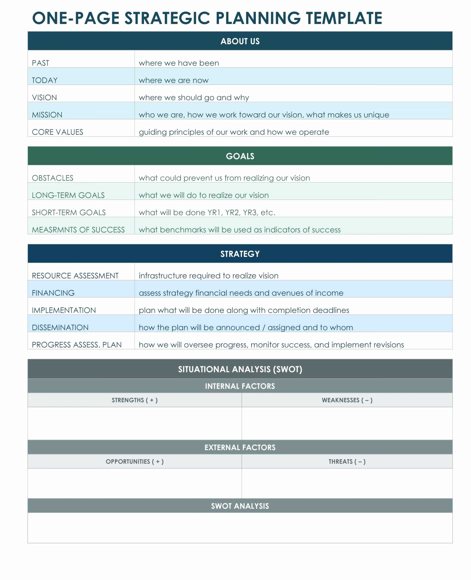 One Page Project Plan Template Awesome Project Management Dashboard Excel Template Free