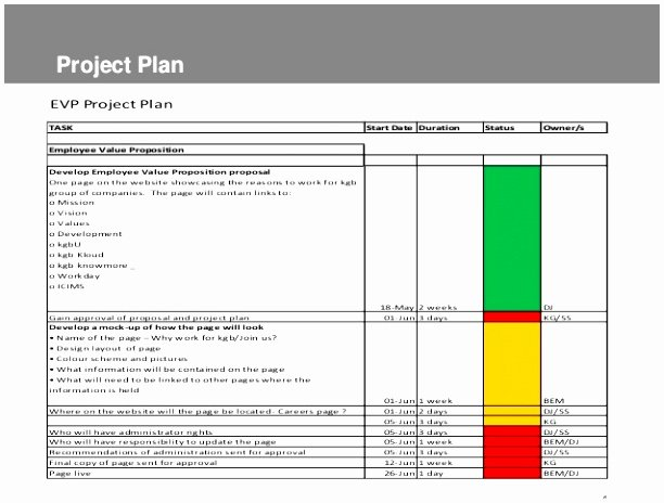 One Page Project Plan Template Beautiful 12 E Page Project Plan Template Ytwer