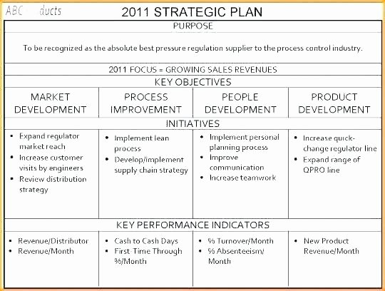 One Page Project Plan Template Elegant E Page Project Plan Sample Strategic Template Templates
