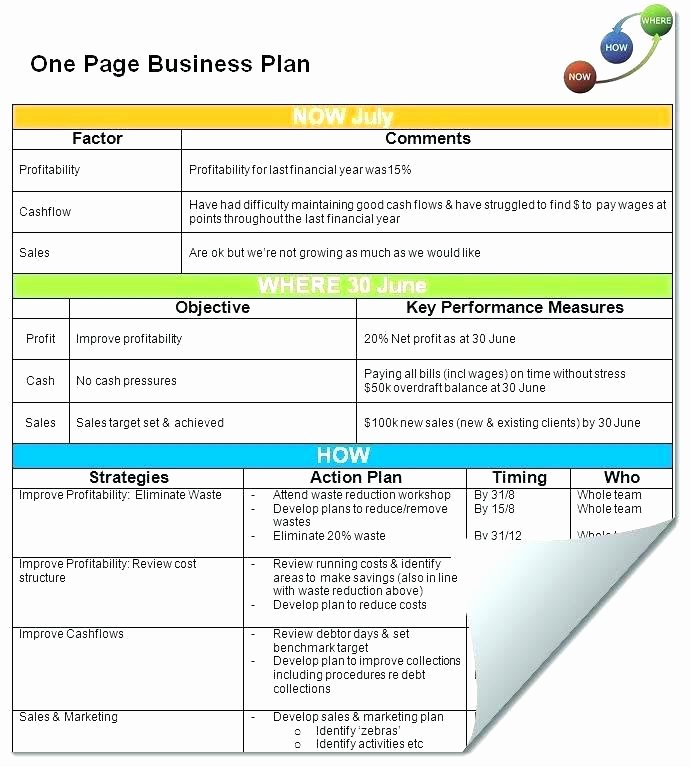 One Page Project Plan Template Elegant E Page Project Plan Template Word – Arabnormafo