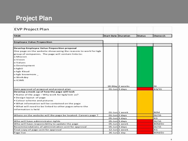 One Page Project Plan Template Elegant Evp Proposal