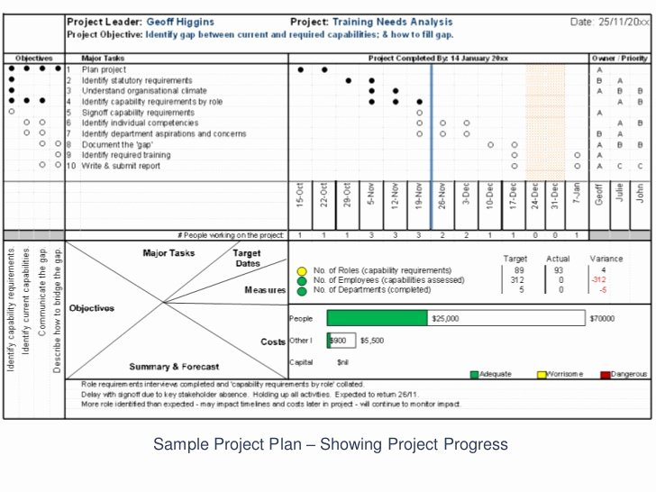 One Page Project Plan Template Lovely Using the E Page Project Manager