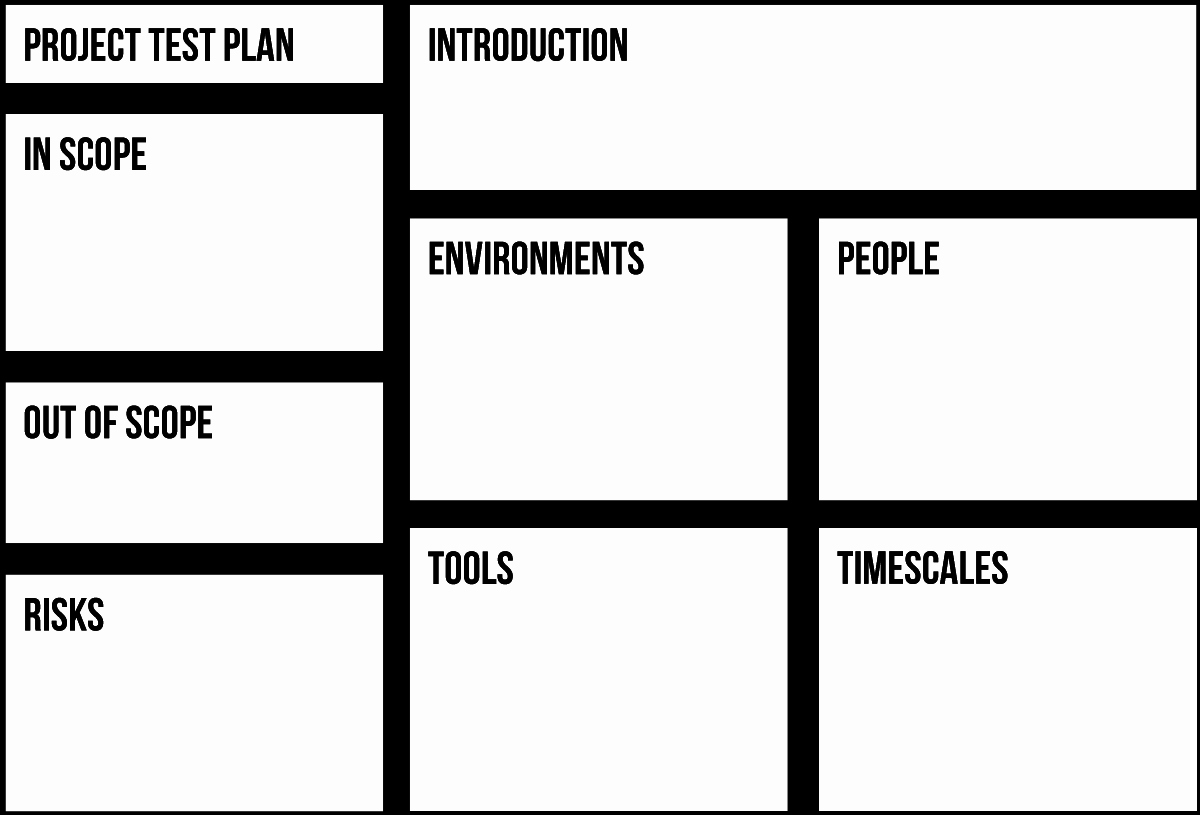 One Page Project Plan Template Unique the E Page Test Plan