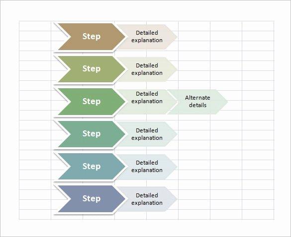 Operational Flow Chart Template Inspirational 55 Fresh Standard Operating Procedure Flow Chart Template