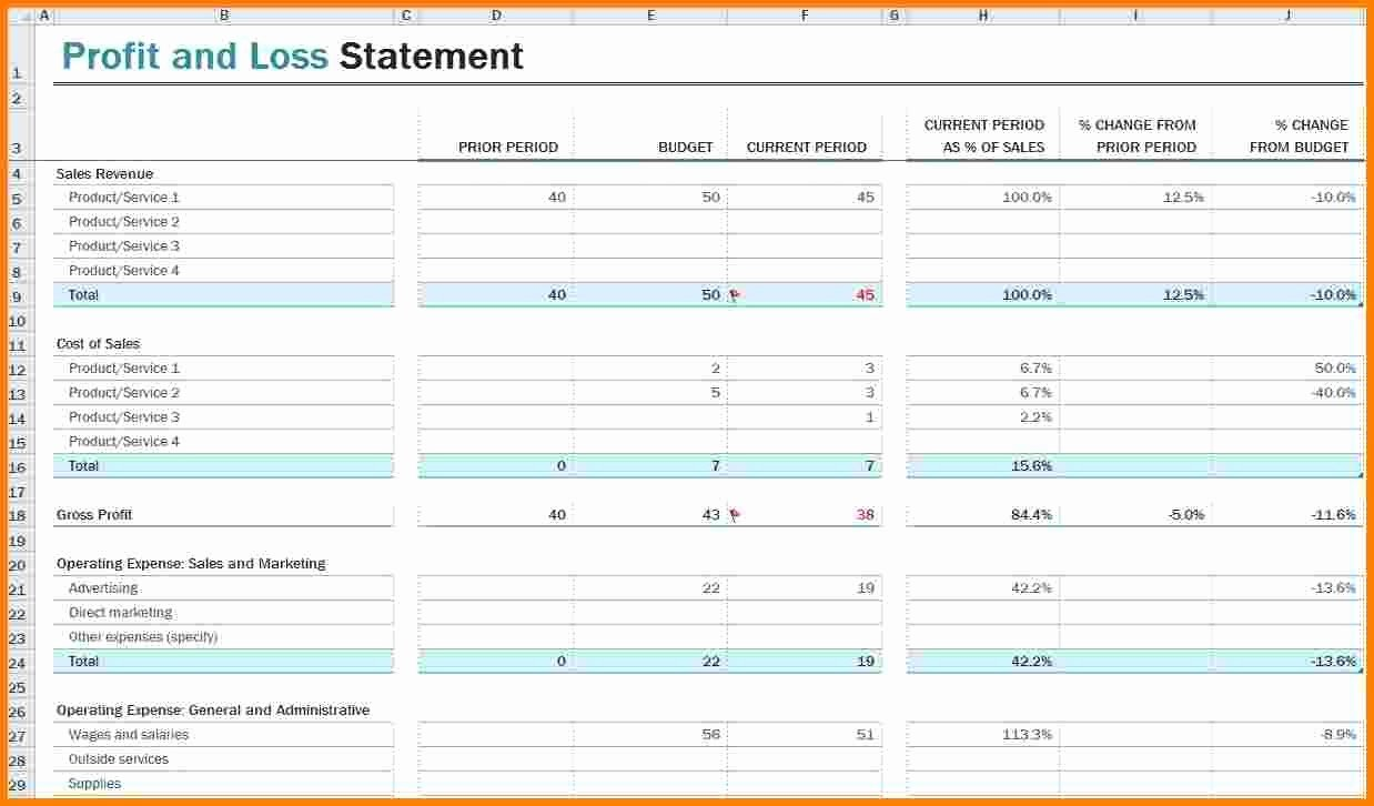 P and L Statement Template Awesome Basic Profit and Loss Statement Template Mughals