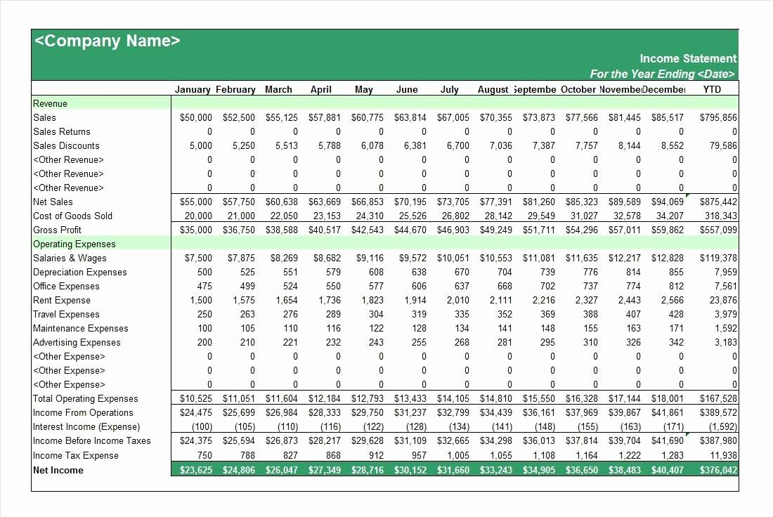 P and L Statement Template Best Of P&l Spreadsheet Template Spreadsheet Templates for Busines