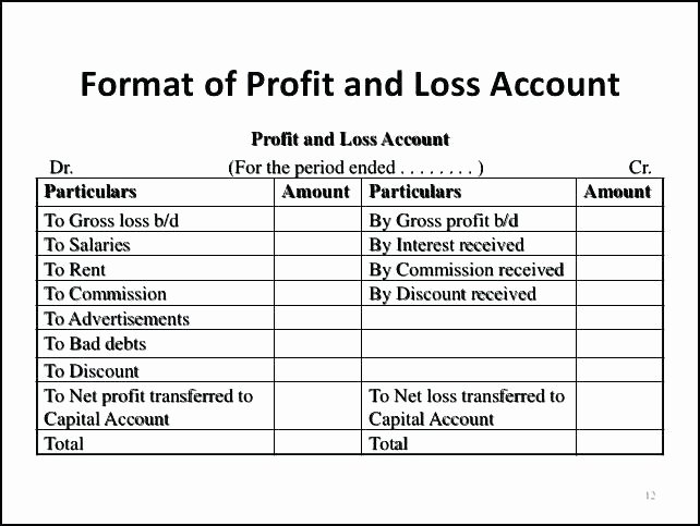 P and L Statement Template Lovely Profit Loss Spreadsheet P and L formulas for Dummies