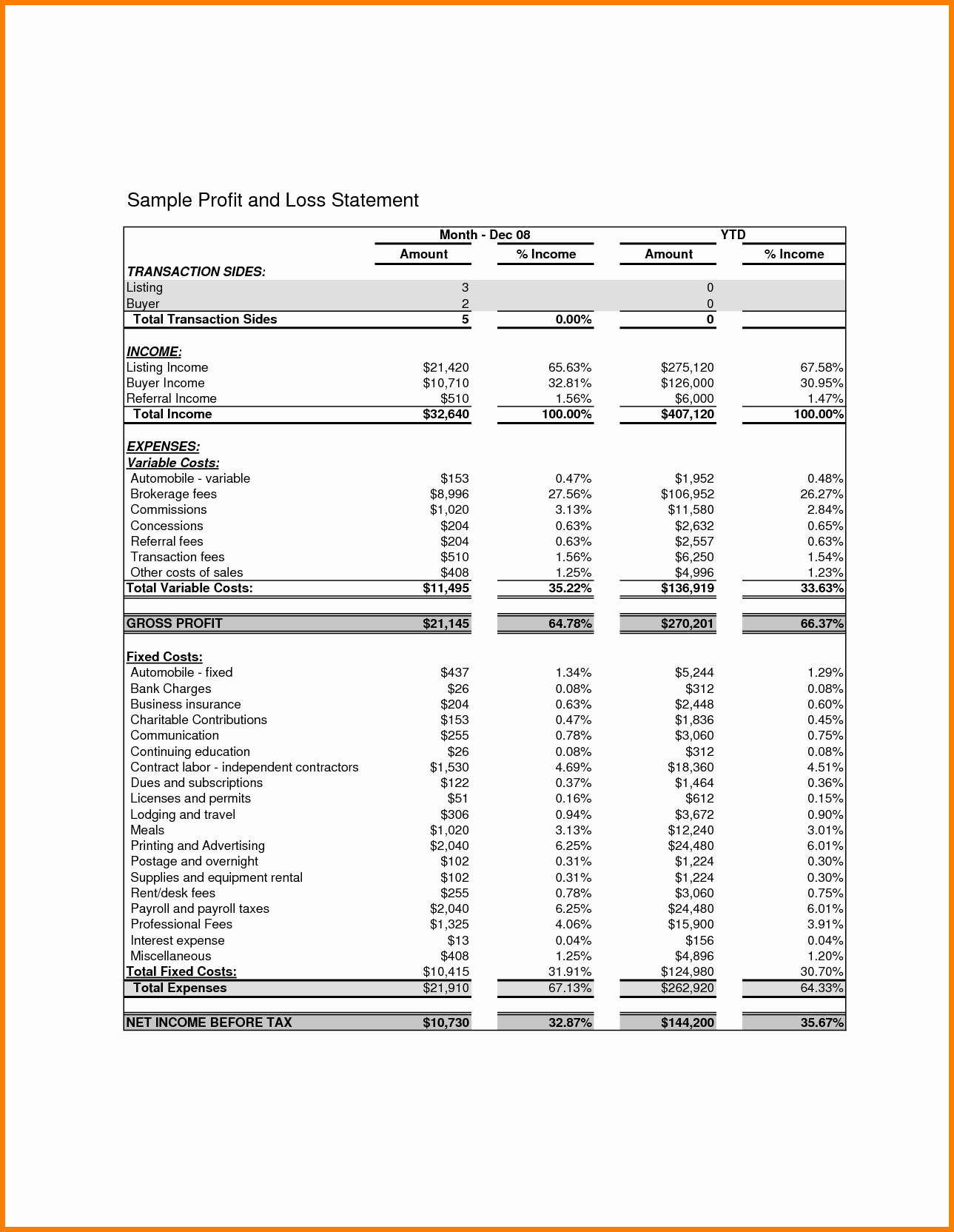 P and L Statement Template New Basic Profit and Loss Statement Mughals
