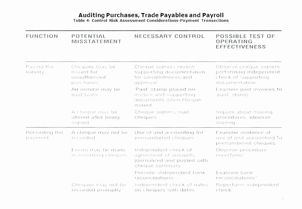 Paid In Full Receipt Template Awesome Paid In Full Receipt Template Payment Receipt format