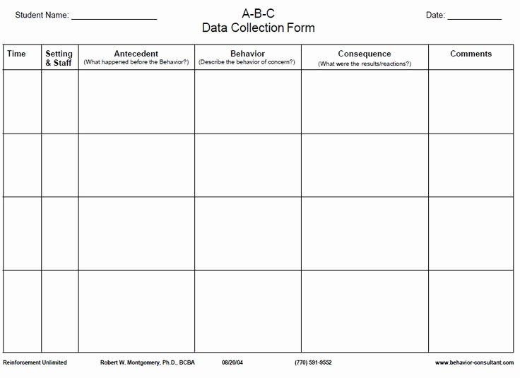 P&l Sheet Template Elegant Abc Behaviour Chart Template Printable 10 Best Behavior