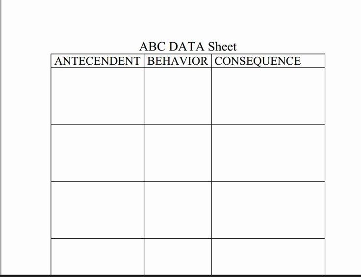 P&l Sheet Template Lovely Abc Behaviour Chart Template Printable 10 Best Behavior
