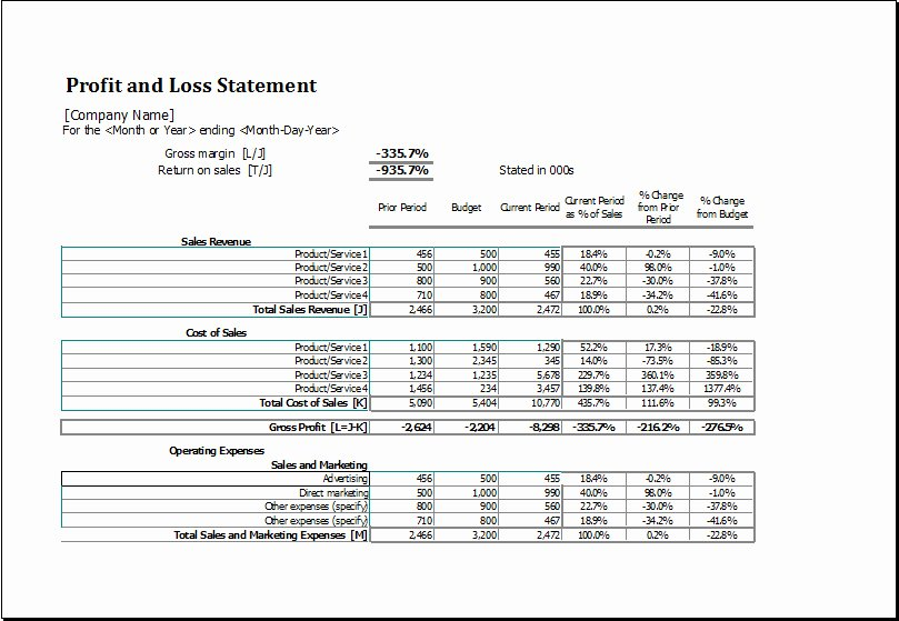P&l Statement Template Fresh P Amp L Statement Template or Profit and Loss Statement