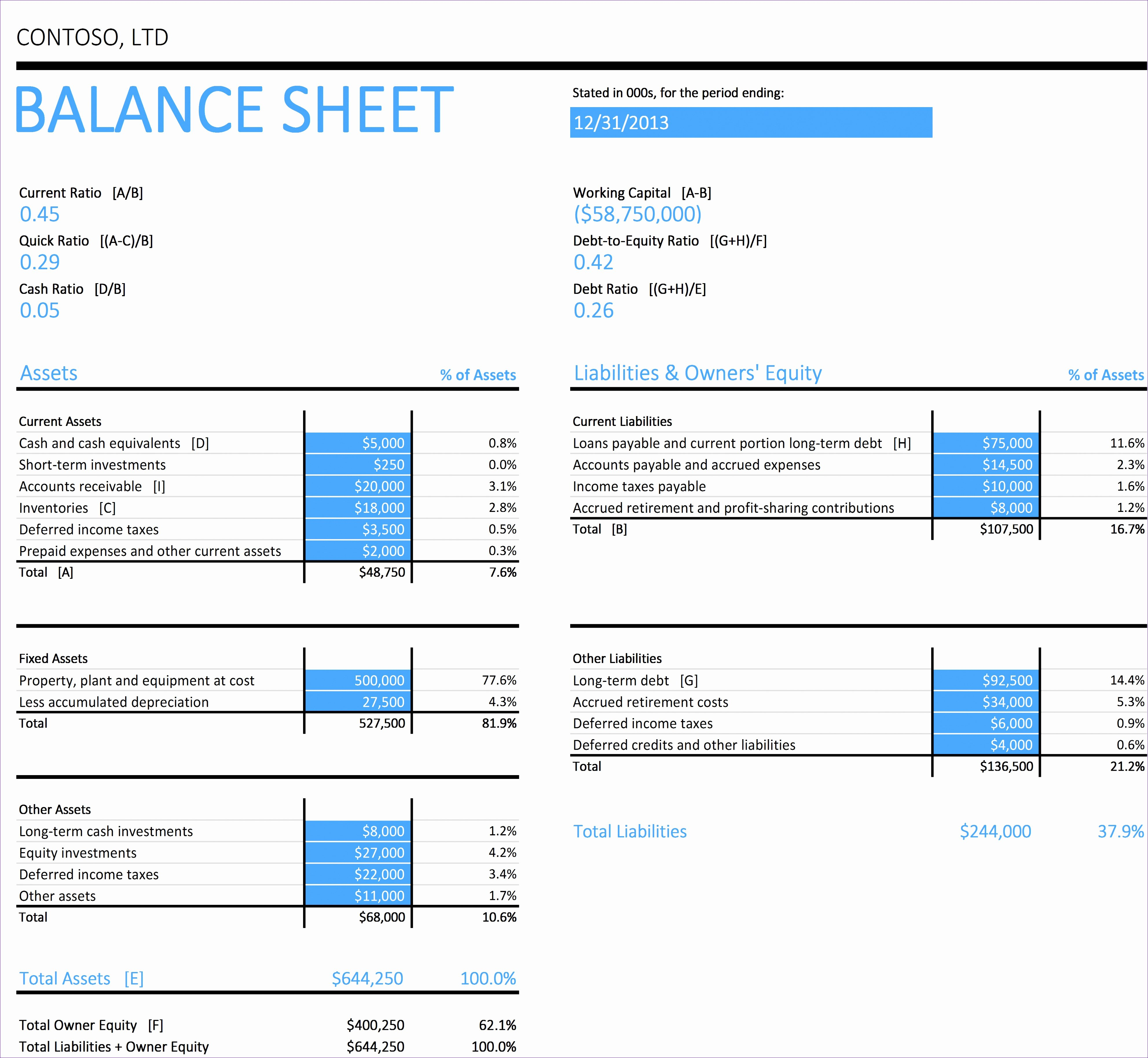 P&l Statement Template Inspirational 5 Excel Templates for Financial Statements
