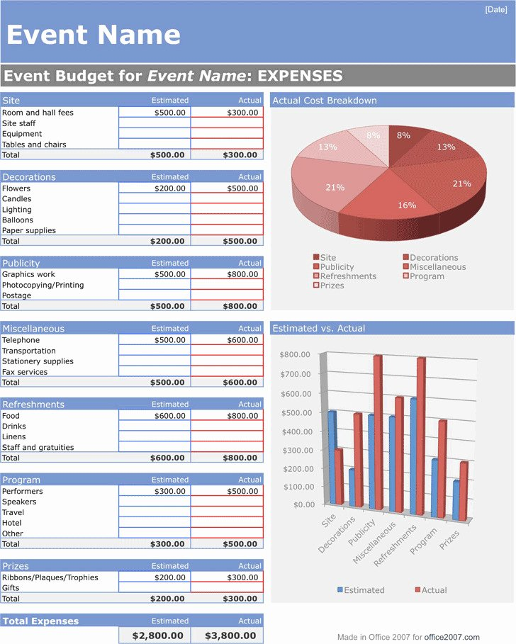 Party Planning Budget Template Fresh 5 event Bud Template Free Download