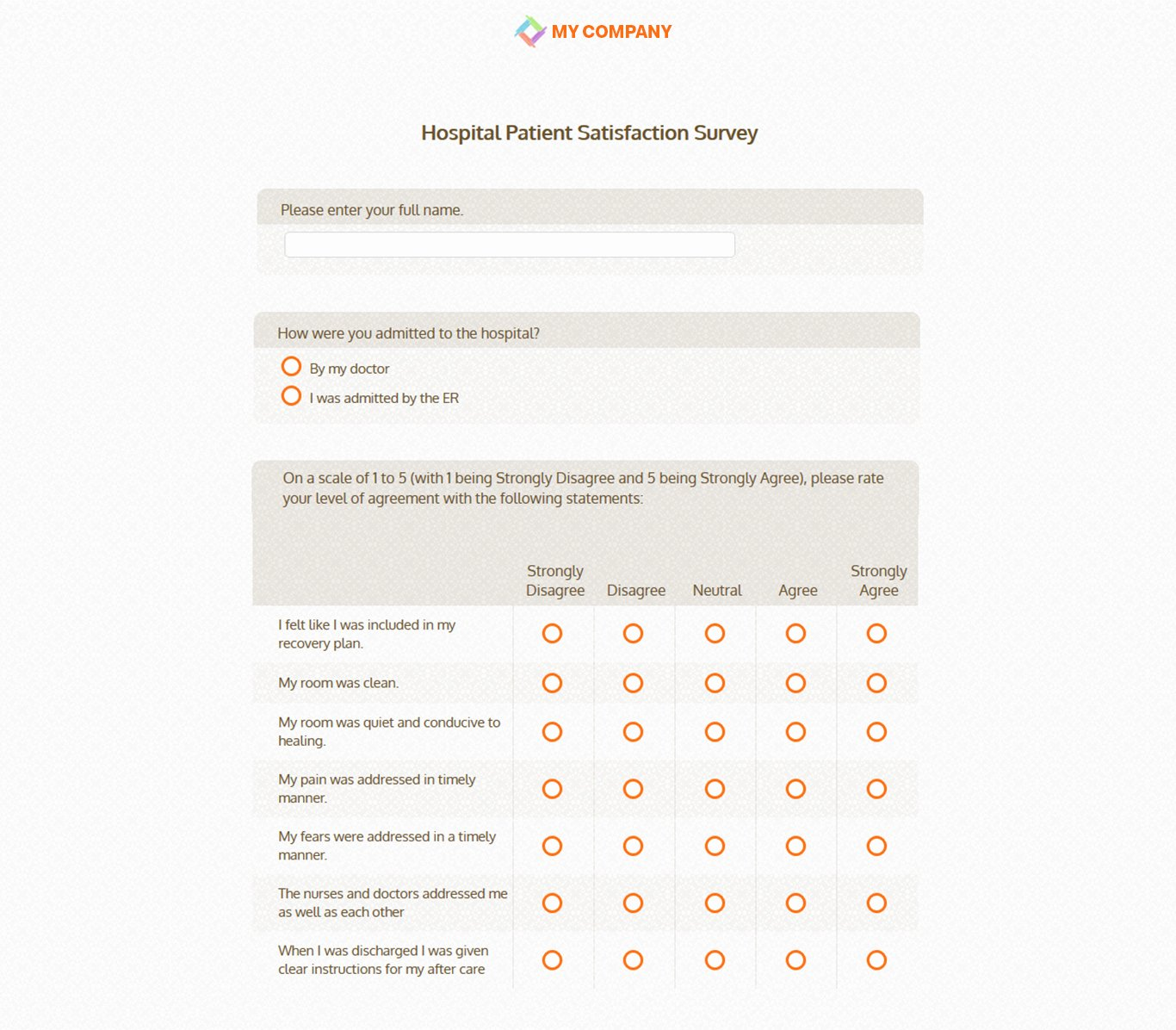 Patient Satisfaction Survey Template Fresh Patient Satisfaction Survey Template [21 Questions