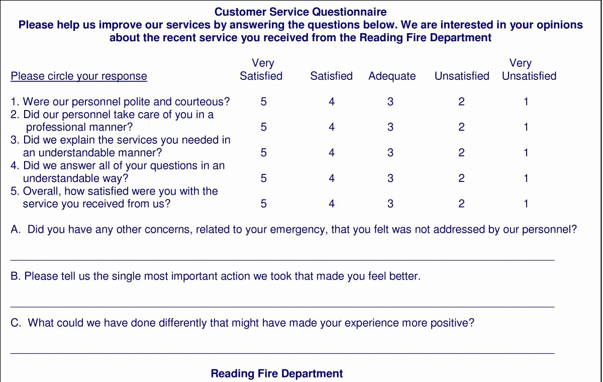 Patient Satisfaction Survey Template Inspirational Postal Survey Methodology to assess Patient Satisfaction