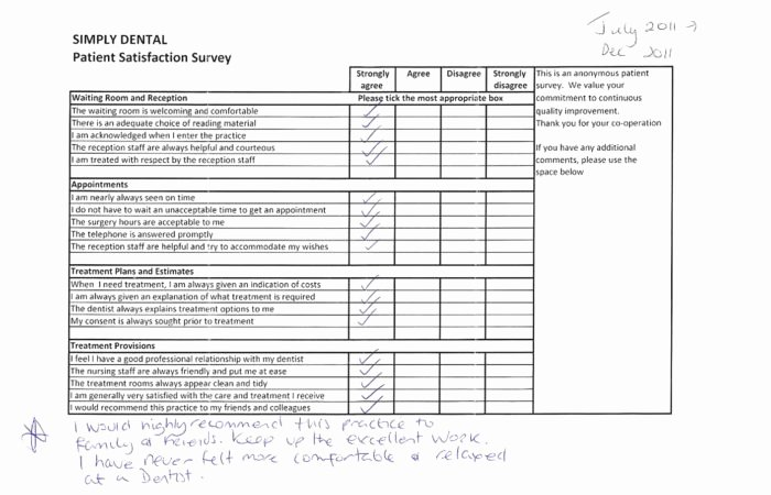 Patient Satisfaction Survey Template Unique Dental Patient Survey Template Templates Resume