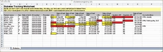 Patient Tracking Excel Template Beautiful Using A Simple Patient Registry to Improve Your Chronic