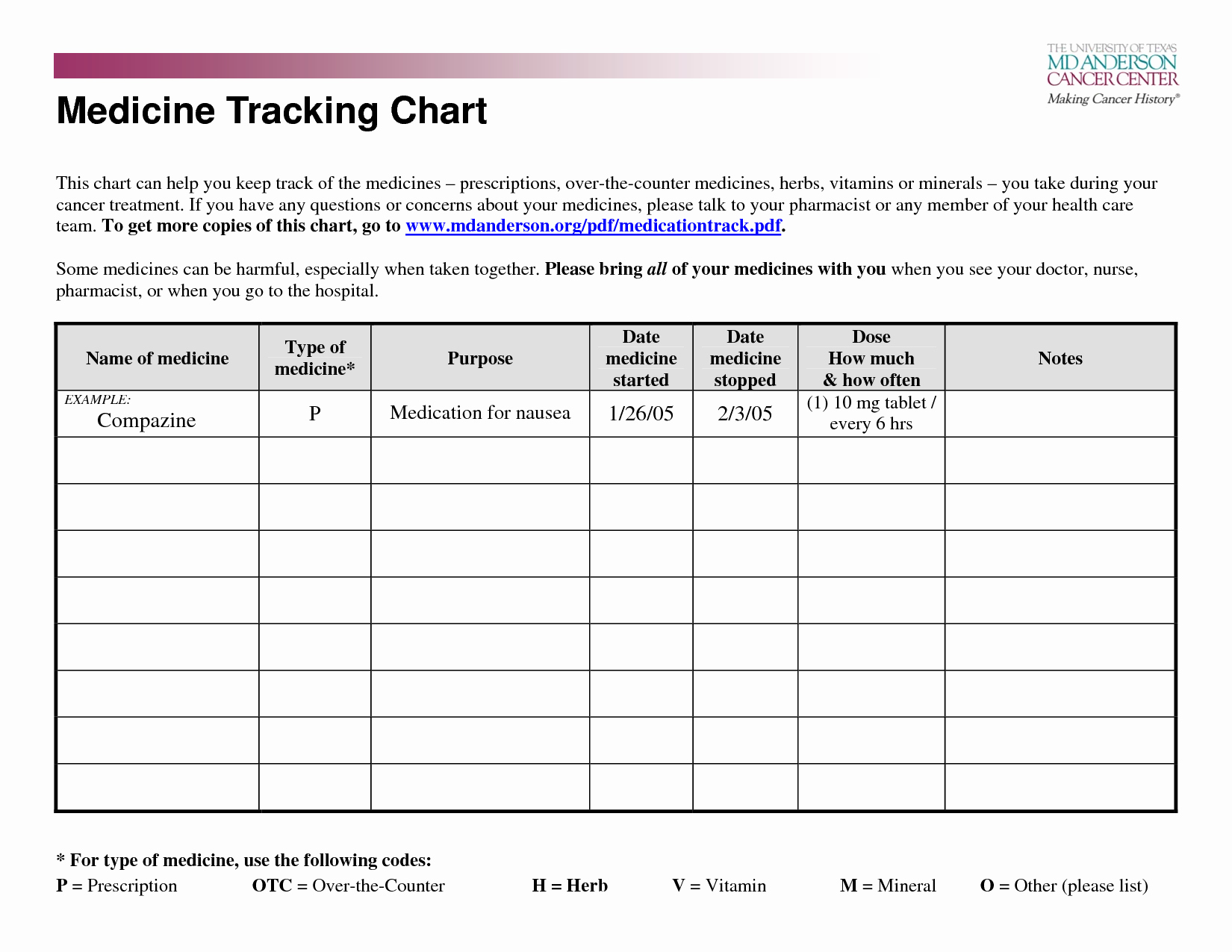 Patient Tracking Excel Template Best Of 10 Best Of Chart for Patient Medication Log