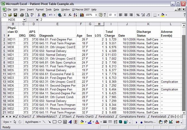 Patient Tracking Excel Template New Reduce Scrap Improvement Story
