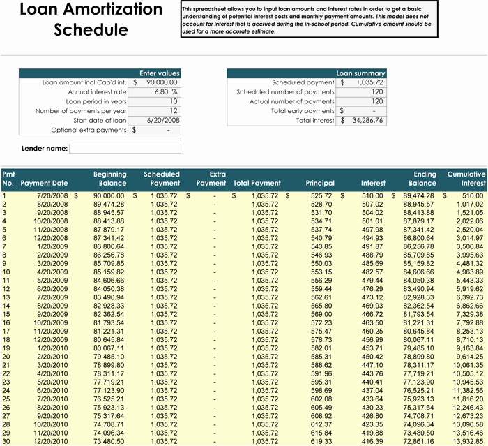 Payment Schedule Template Excel Awesome 5 Amortization Schedule Calculators for Excel