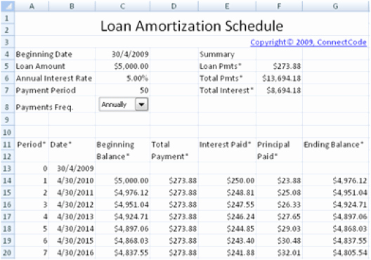 Payment Schedule Template Excel Beautiful 8 Printable Amortization Schedule Templates Excel Templates