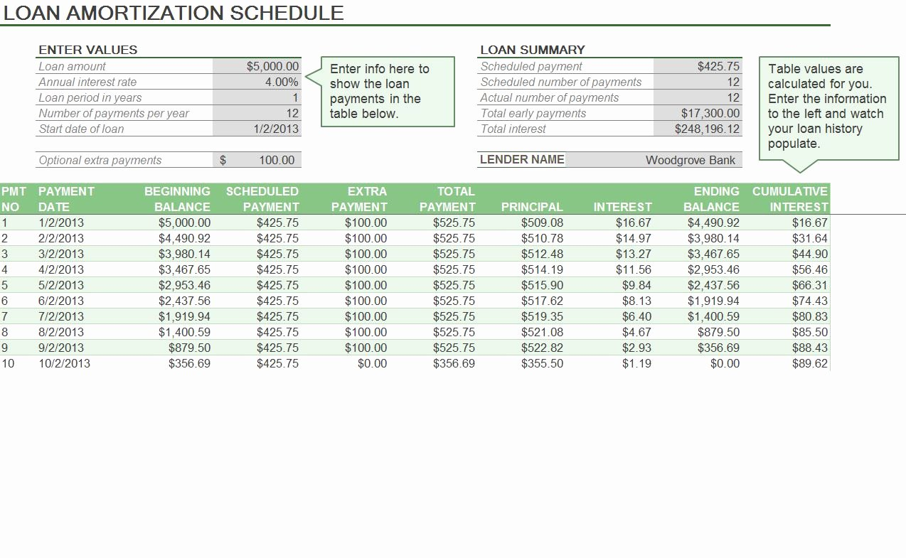 Payment Schedule Template Excel Best Of Excel Loan Payment Schedule Template Mortgage Calculator