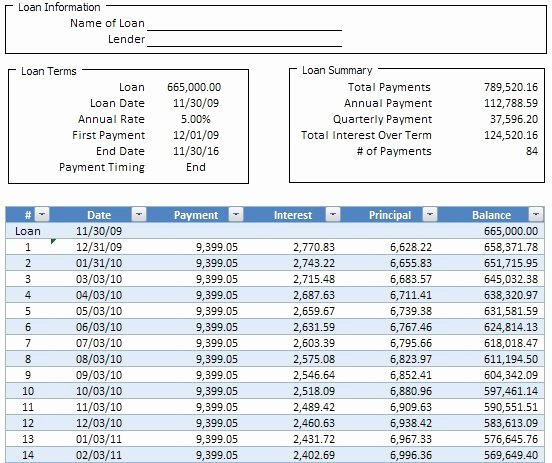 Payment Schedule Template Excel Best Of Simple Loan Amortization Schedule Calculator In Excel