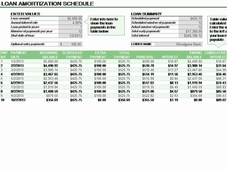 Payment Schedule Template Excel Fresh Loan Amortization Schedule Pankajmadhav