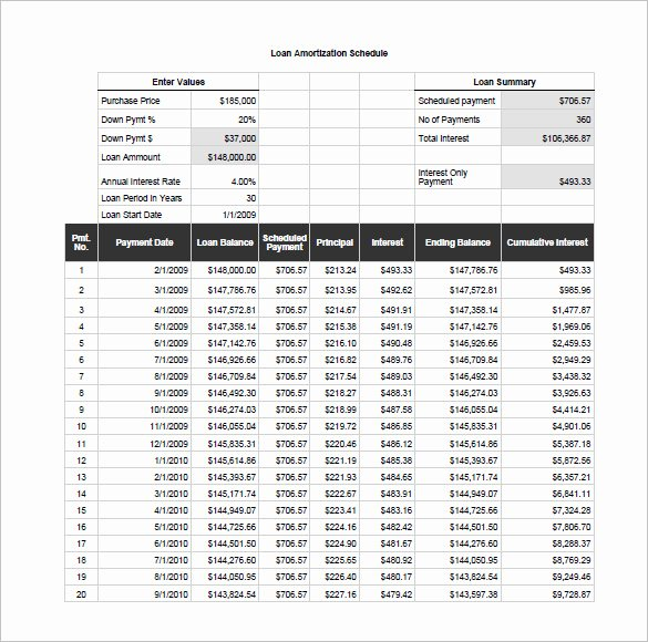 Payment Schedule Template Excel Luxury Excel Loan Amortization Schedule Download Mortgage