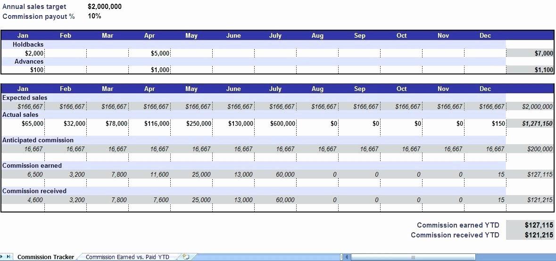 Payment Tracker Excel Template Unique Invoice Tracking Template – Danielmelofo