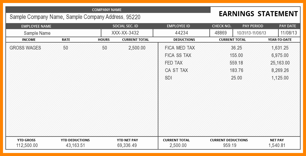 Payroll Stub Template Excel Luxury 9 Free Excel Pay Stub Template